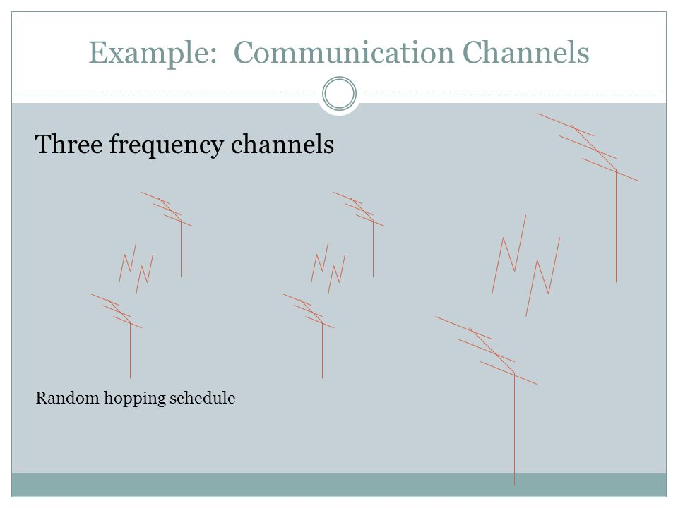 Example: Communication Channels Three frequency channels Random hopping schedule