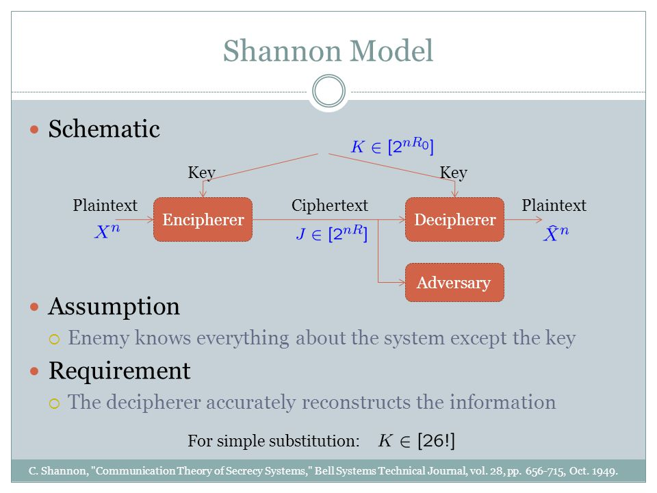 Shannon Model Schematic Assumption  Enemy knows everything about the system except the key Requirement  The decipherer accurately reconstructs the information EnciphererDecipherer Ciphertext Key Plaintext Adversary C.