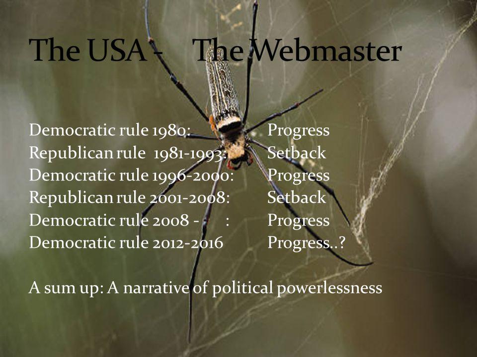 Democratic rule 1980: Progress Republican rule 1981-1993: Setback Democratic rule 1996-2000: Progress Republican rule 2001-2008:Setback Democratic rule 2008 - : Progress Democratic rule 2012-2016Progress...