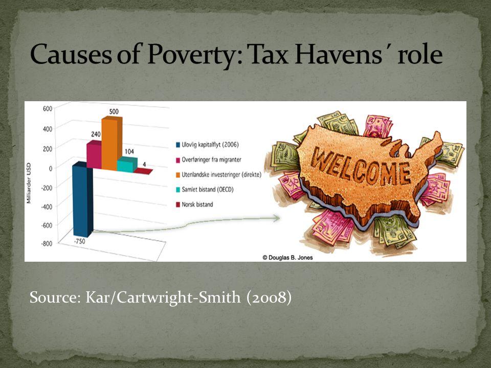 Source: Kar/Cartwright-Smith (2008)