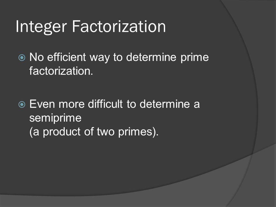 Integer Factorization  No efficient way to determine prime factorization.