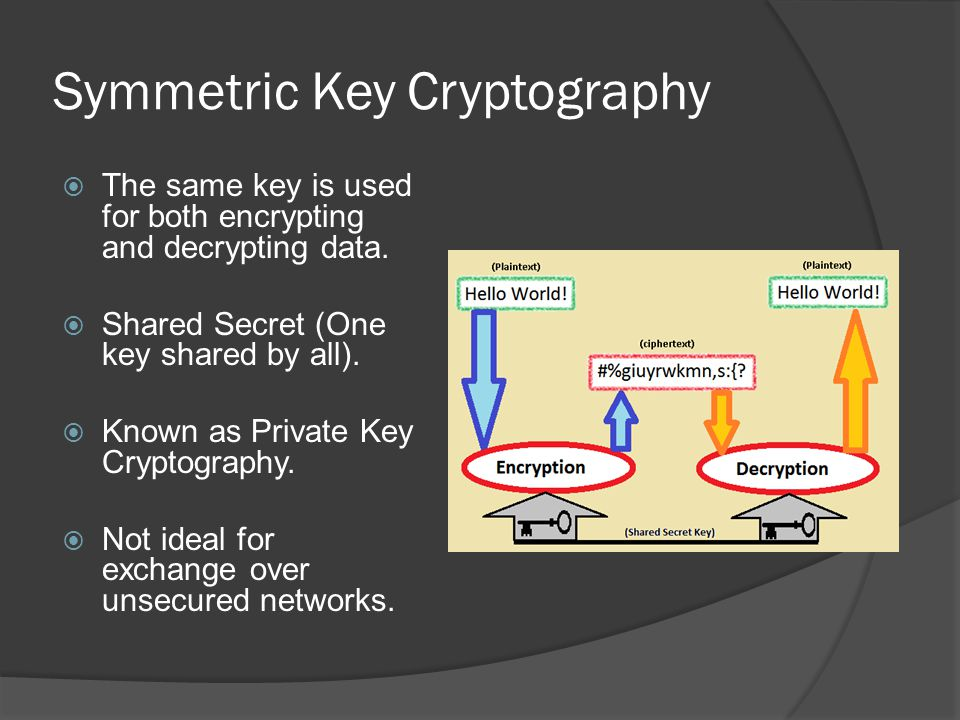Public Key Cryptography  Different keys are used for encryption and decryption.