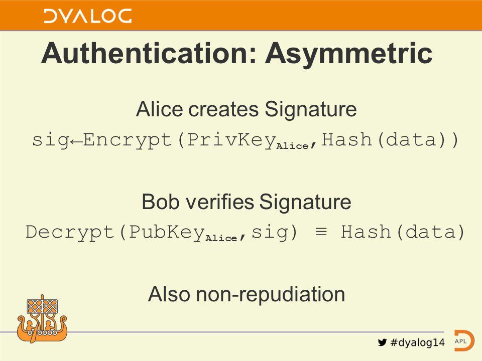 Alice creates Signature sig←Encrypt(PrivKey Alice,Hash(data)) Bob verifies Signature Decrypt(PubKey Alice,sig) ≡ Hash(data) Also non-repudiation Authentication: Asymmetric