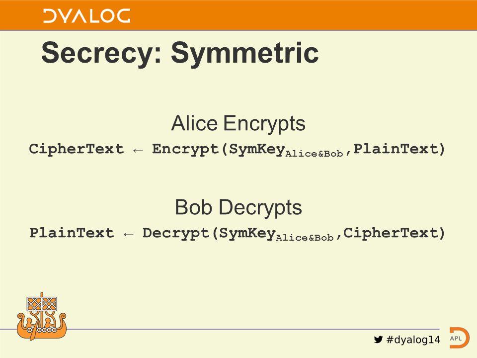 Alice Encrypts CipherText ← Encrypt(SymKey Alice&Bob,PlainText) Bob Decrypts PlainText ← Decrypt(SymKey Alice&Bob,CipherText) Secrecy: Symmetric