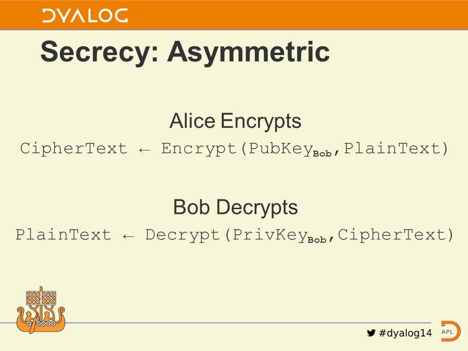 Alice Encrypts CipherText ← Encrypt(PubKey Bob,PlainText) Bob Decrypts PlainText ← Decrypt(PrivKey Bob,CipherText) Secrecy: Asymmetric
