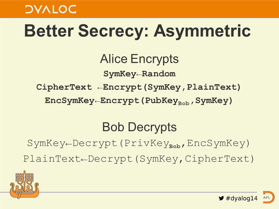 Alice Encrypts SymKey←Random CipherText ←Encrypt(SymKey,PlainText) EncSymKey←Encrypt(PubKey Bob,SymKey) Bob Decrypts SymKey←Decrypt(PrivKey Bob,EncSymKey) PlainText←Decrypt(SymKey,CipherText) Better Secrecy: Asymmetric