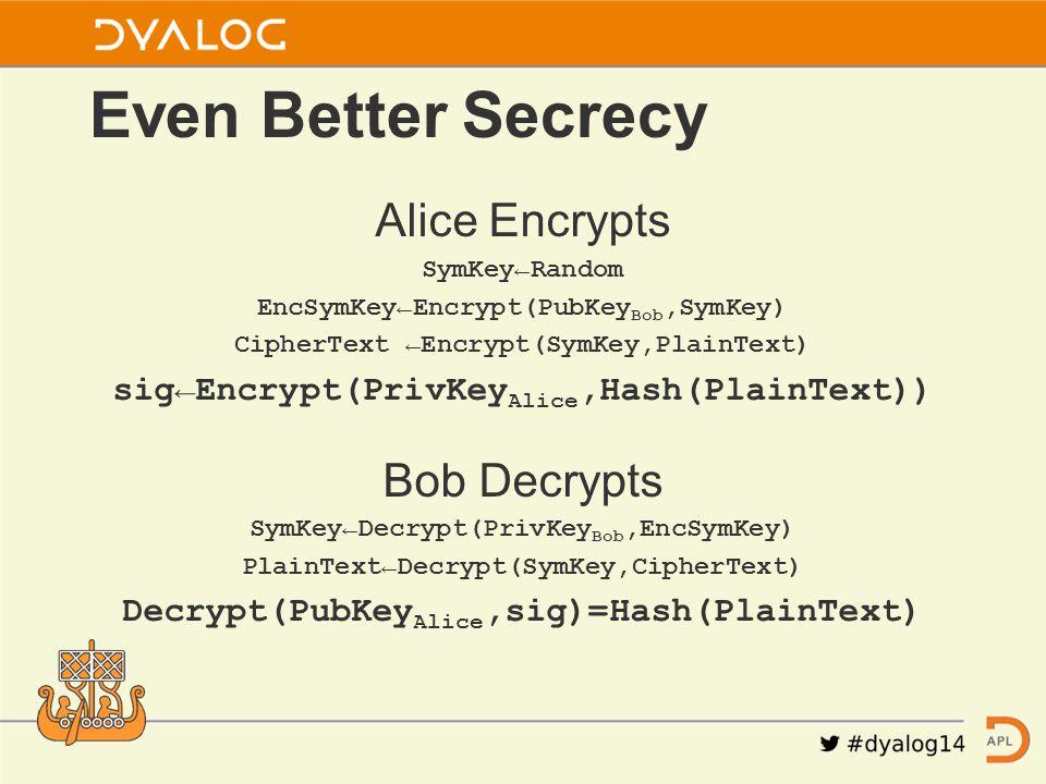 Alice Encrypts SymKey←Random EncSymKey←Encrypt(PubKey Bob,SymKey) CipherText ←Encrypt(SymKey,PlainText) sig←Encrypt(PrivKey Alice,Hash(PlainText)) Bob Decrypts SymKey←Decrypt(PrivKey Bob,EncSymKey) PlainText←Decrypt(SymKey,CipherText) Decrypt(PubKey Alice,sig)=Hash(PlainText) Even Better Secrecy