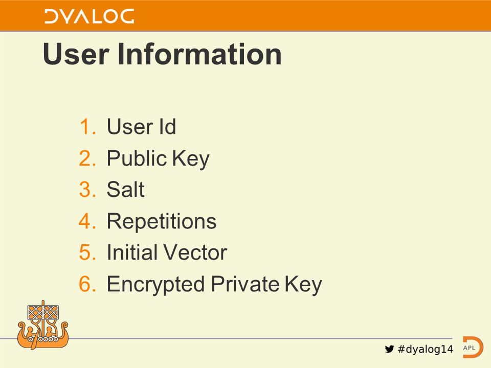 1.User Id 2.Public Key 3.Salt 4.Repetitions 5.Initial Vector 6.Encrypted Private Key User Information