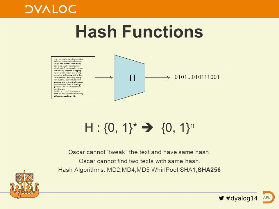 Hash Functions A cryptographic hash function takes as input a binary string of arbitrary length and returns a binary string of a fixed length. Hash fu