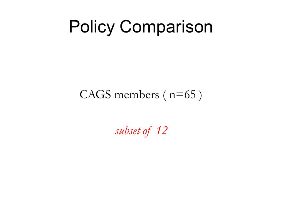 Policy Comparison CAGS members ( n=65 ) subset of 12