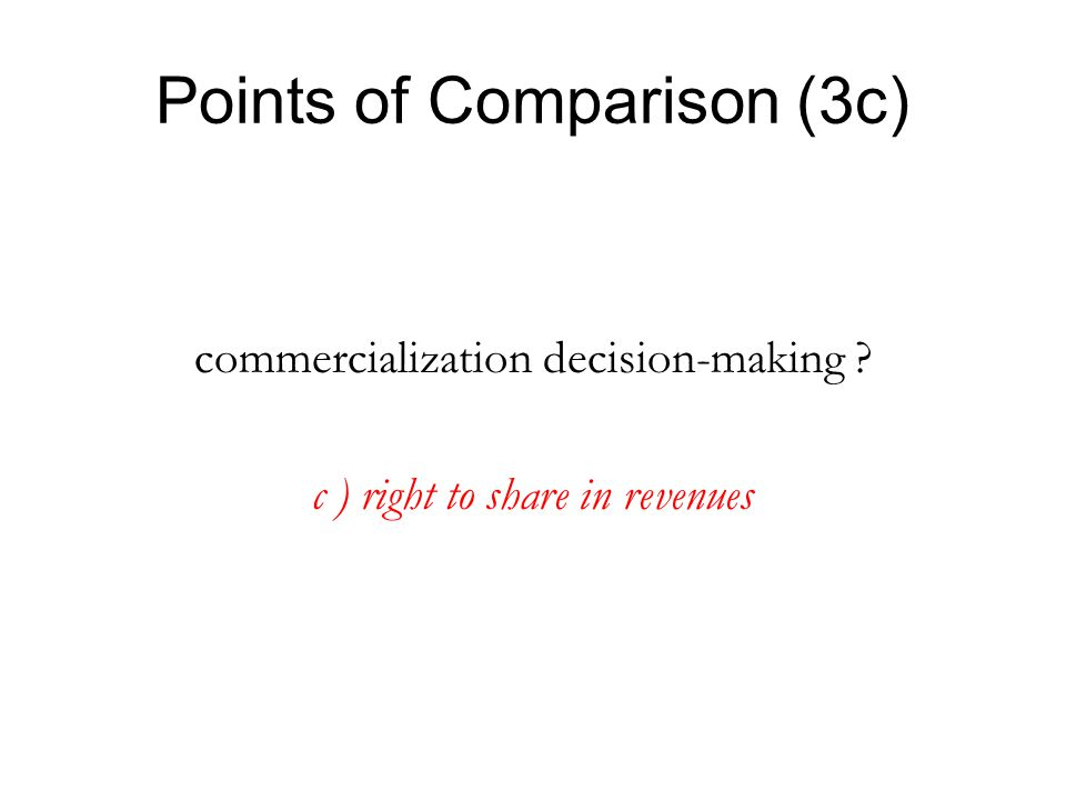 Points of Comparison (3c) commercialization decision-making c ) right to share in revenues