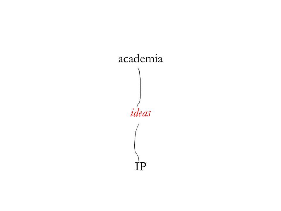 academia ideas IP