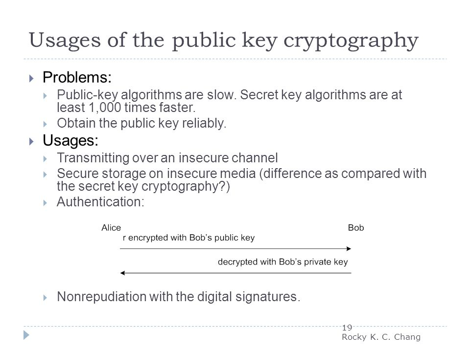 Usages of the public key cryptography  Problems:  Public-key algorithms are slow.