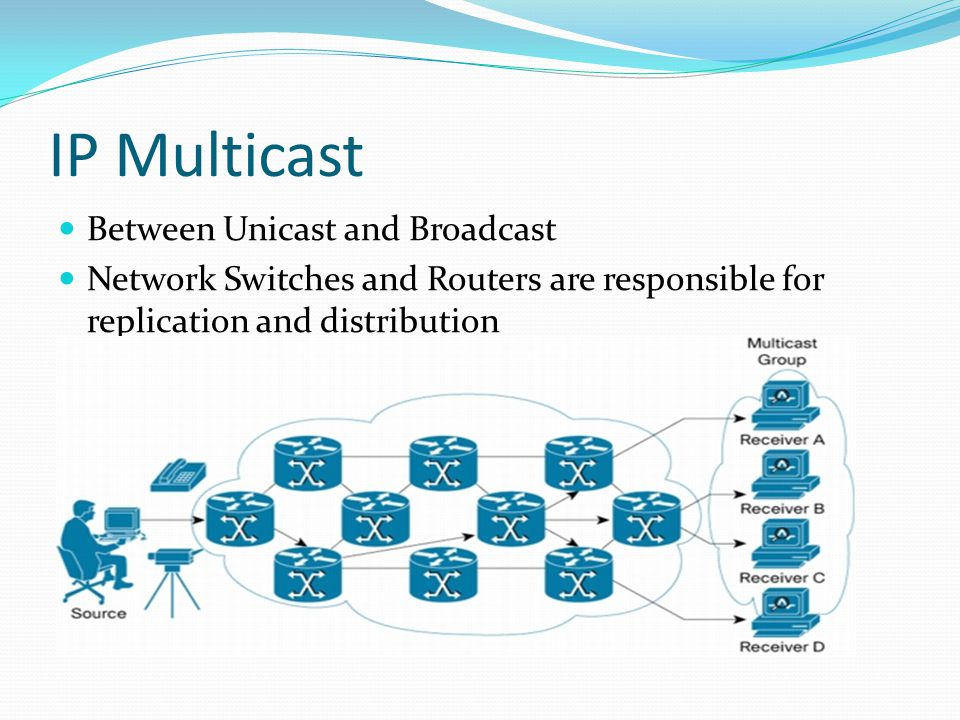 IP Multicast Applications
