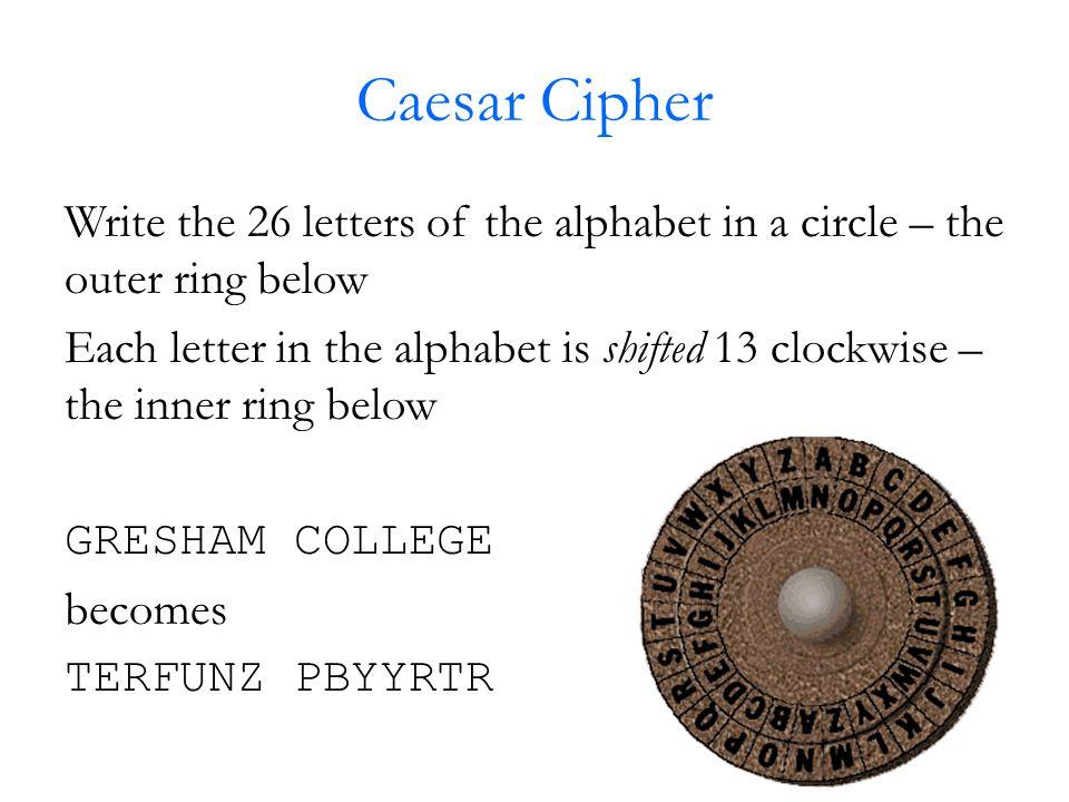 Caesar Cipher with encryption key 3 Rotate clockwise By 3 Rotate clockwise by 23 MESSAGEPHVVDJHMESSAGE Encryption Key is 3 Decryption Key is 23 SENDER RECEIVER