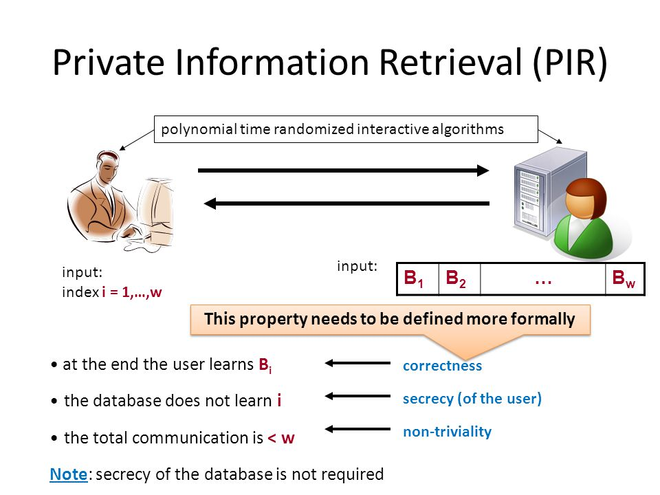 input: Private Information Retrieval (PIR) B1B1 B2B2 …BwBw input: index i = 1,…,w at the end the user learns B i the database does not learn i the total communication is < w Note: secrecy of the database is not required correctness secrecy (of the user) non-triviality This property needs to be defined more formally polynomial time randomized interactive algorithms