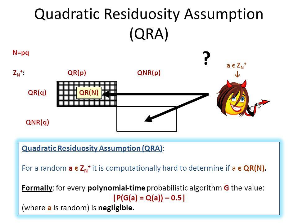 Quadratic Residuosity Assumption (QRA) QR(p) QR(q) ZN+:ZN+: Quadratic Residuosity Assumption (QRA): For a random a є Z N + it is computationally hard to determine if a є QR(N).