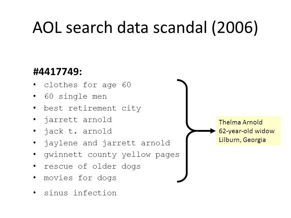 AOL search data scandal (2006) #4417749: clothes for age 60 60 single men best retirement city jarrett arnold jack t.