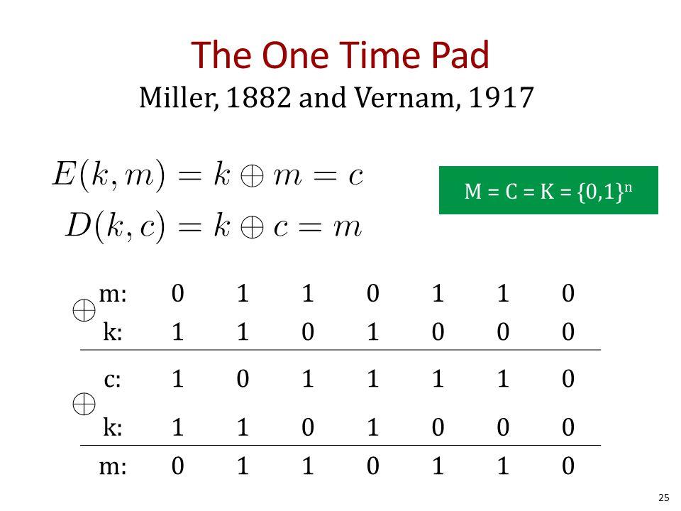 The One Time Pad 25 Miller, 1882 and Vernam, 1917 m:0110110 k:1101000 c:1011110 k:1101000 m:0110110 M = C = K = {0,1} n