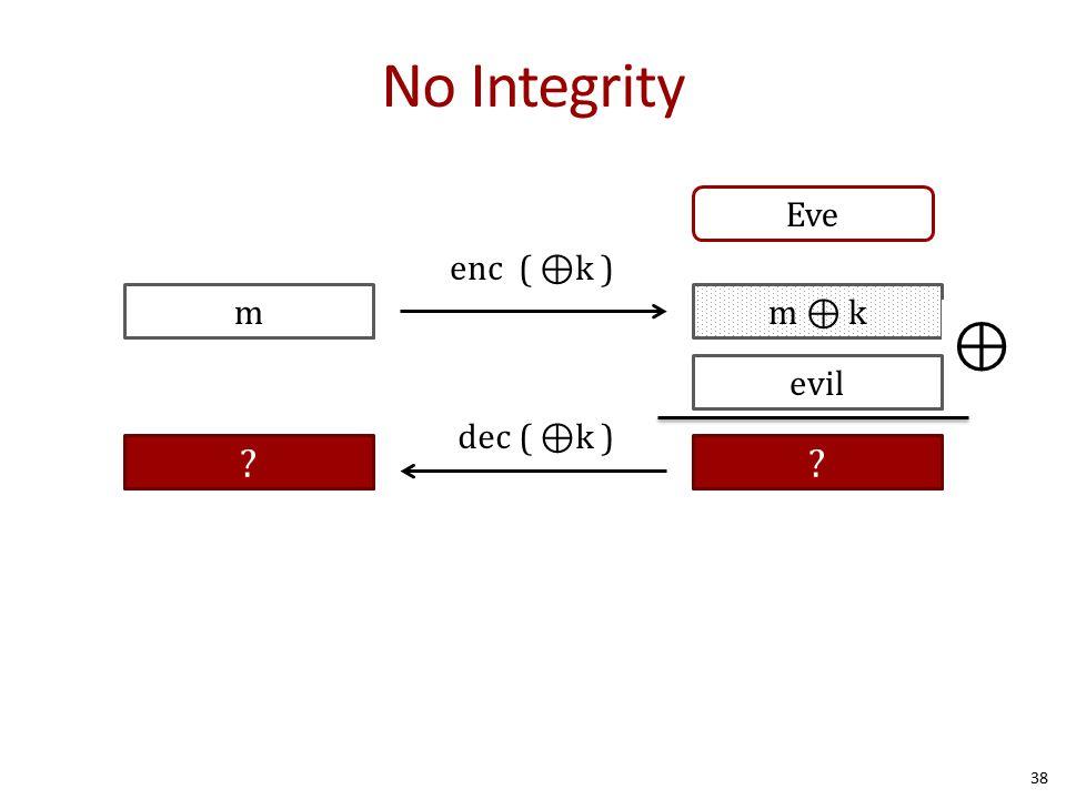 No Integrity 38 m enc ( ⊕k ) m ⊕ k m ⊕ k ⊕ evilm ⊕ evil dec ( ⊕k ) ? ⊕ evil ? Eve