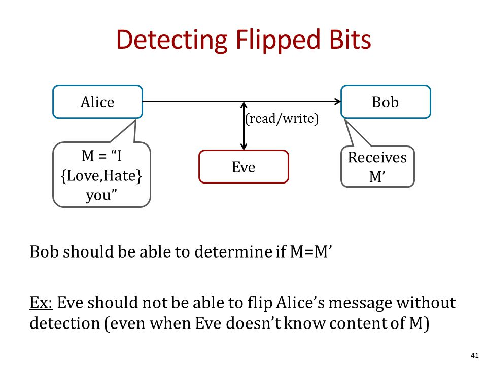 Detecting Flipped Bits Bob should be able to determine if M=M' Ex: Eve should not be able to flip Alice's message without detection (even when Eve doesn't know content of M) 41 AliceBob M = I {Love,Hate} you Eve (read/write) Receives M'