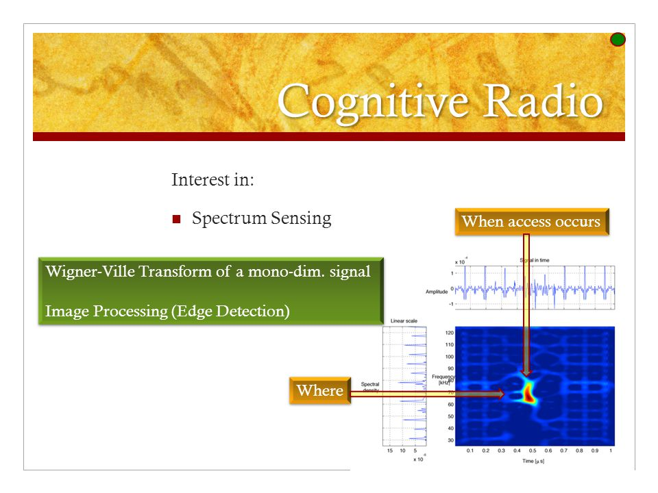 Cognitive Radio Interest in: Spectrum Sensing When access occurs Where Wigner-Ville Transform of a mono-dim.