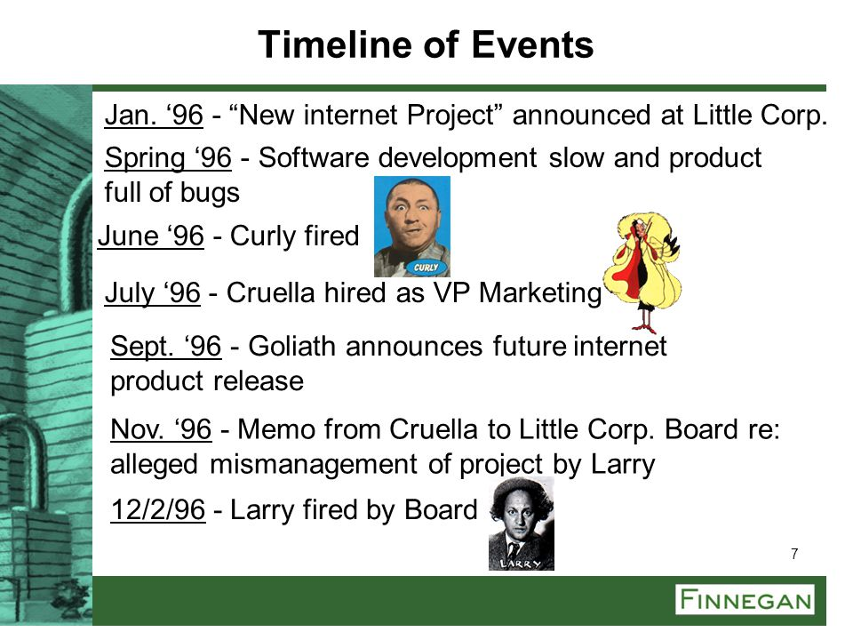 """7 Jan. '96 - """"New internet Project"""" announced at Little Corp. Spring '96 - Software development slow and product full of bugs June '96 - Curly fired J"""