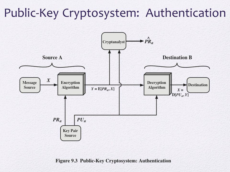 Public-Key Cryptosystem: Authentication and Secrecy