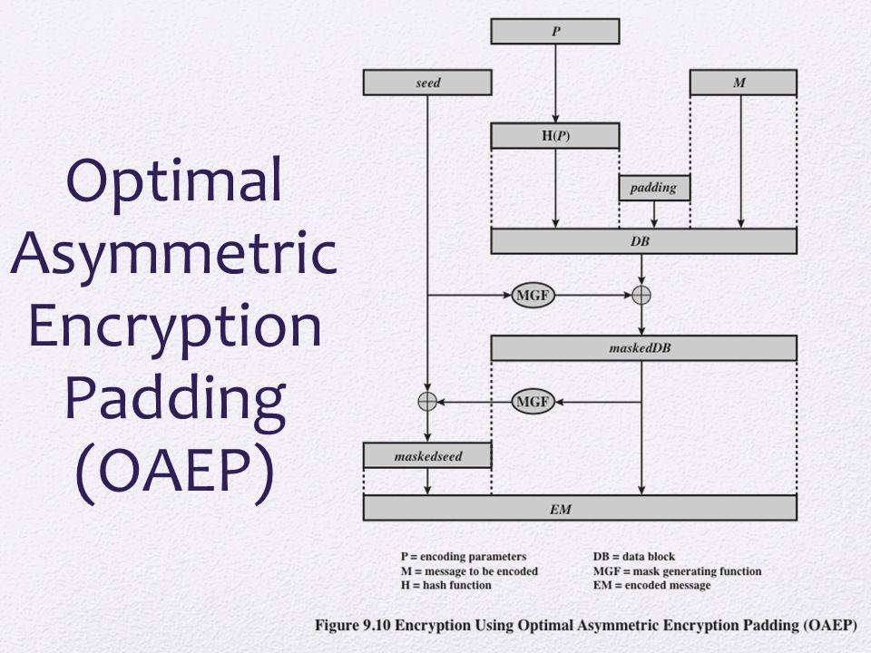 Summary Public-key cryptosystems Applications for public- key cryptosystems Requirements for public-key cryptography Public-key cryptanalysis The RSA algorithm Description of the algorithm Computational aspects Security of RSA