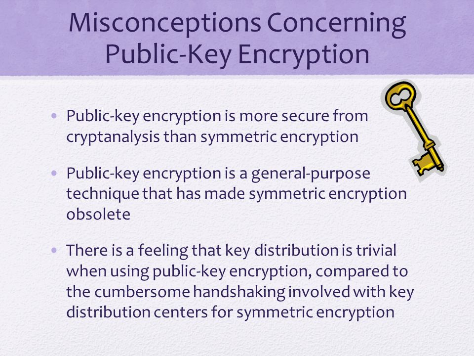 Table 9.1 Terminology Related to Asymmetric Encryption Source: Glossary of Key Information Security Terms, NIST IR 7298 [KISS06]