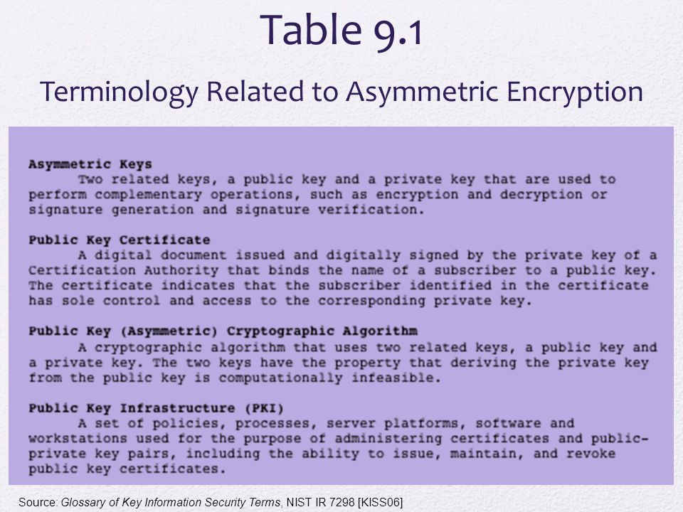 The concept of public-key cryptography evolved from an attempt to attack two of the most difficult problems associated with symmetric encryption: Whitfield Diffie and Martin Hellman from Stanford University achieved a breakthrough in 1976 by coming up with a method that addressed both problems and was radically different from all previous approaches to cryptography Principles of Public-Key Cryptosystems How to have secure communications in general without having to trust a KDC with your key Key distribution How to verify that a message comes intact from the claimed sender Digital signatures