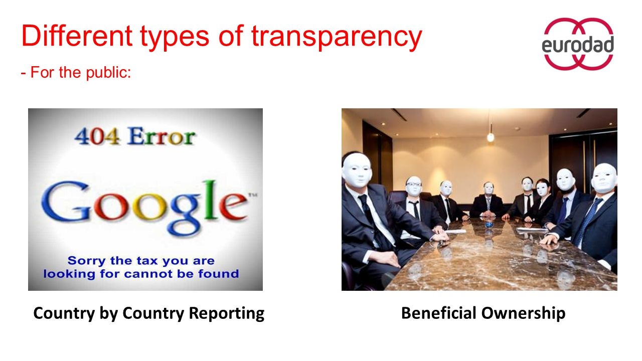 Different types of transparency Country by Country ReportingBeneficial Ownership - For the public:
