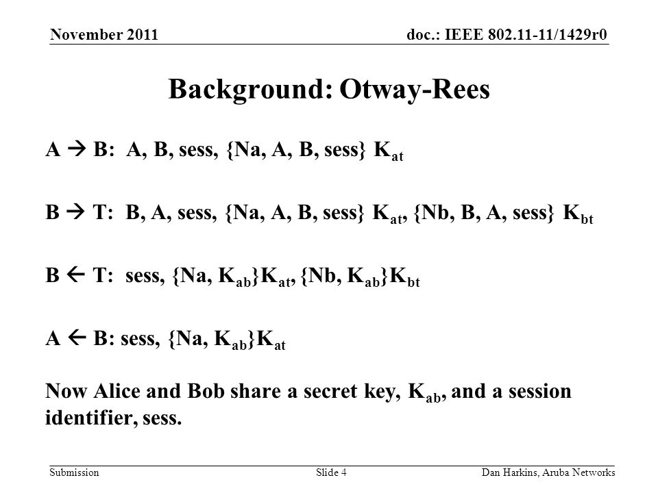 doc.: IEEE 802.11-11/1429r0 Submission Putting FILS Authentication Without a Third Party Into 802.11 November 2011 Slide 15 802.11 beacon/probe response 802.11 authentication request 802.11 authentication response 802.11 association request 802.11 association response xG, Cert CA (STA, aG), Id sess yG, Cert CA (AP, bG), Id sess STA AP TTP MAC ka (#3, STA, AP), Sig STA (yG, xG, STA, AP, Id sess ) MAC ka (#4, AP, STA), Sig AP (xG, yG, AP, STA, Id sess ) Possible to include AP key contribution in Beacon/probe, at cost of loosing perfect Forward secrecy; but does slim down #flows