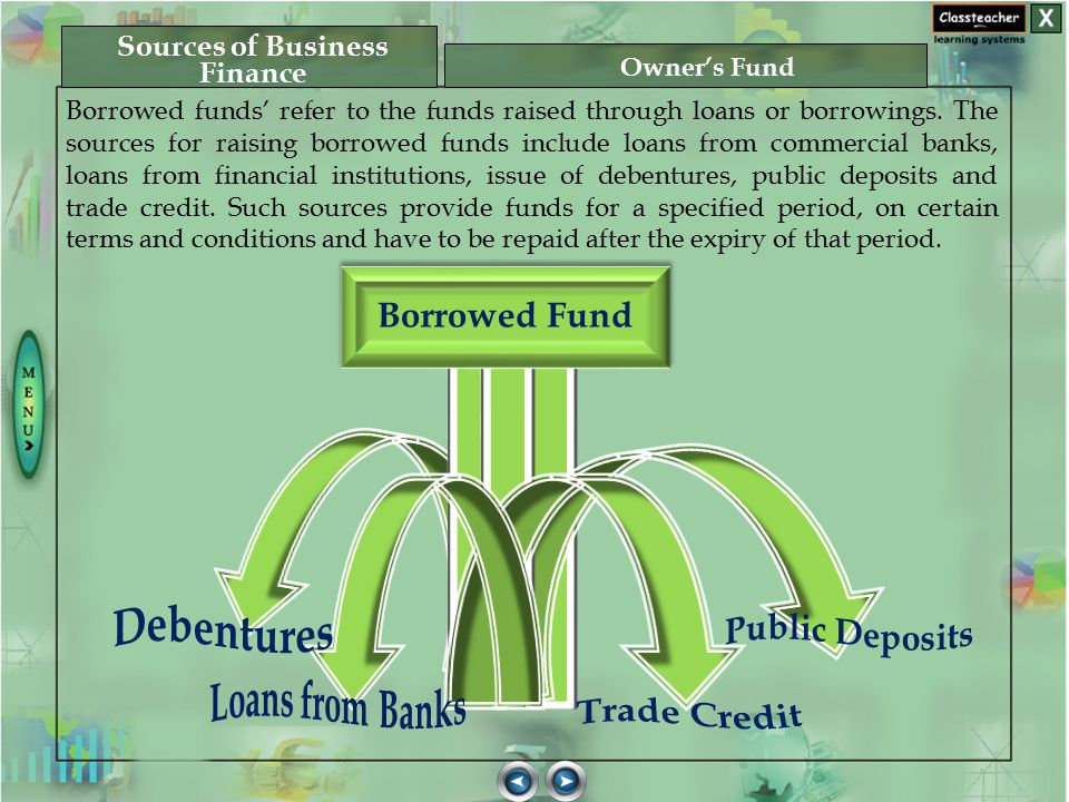 Borrowed funds' refer to the funds raised through loans or borrowings. The sources for raising borrowed funds include loans from commercial banks, loa