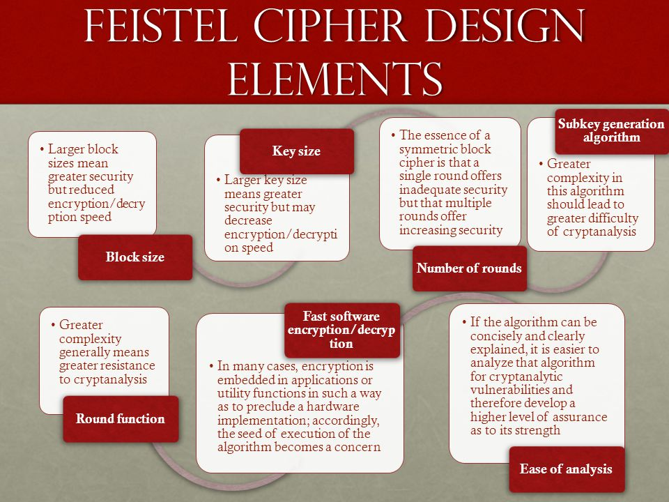 Feistel Cipher Design Elements Larger block sizes mean greater security but reduced encryption/decry ption speed Block size Larger key size means greater security but may decrease encryption/decrypti on speed Key size The essence of a symmetric block cipher is that a single round offers inadequate security but that multiple rounds offer increasing security Number of rounds Greater complexity in this algorithm should lead to greater difficulty of cryptanalysis Subkey generation algorithm Greater complexity generally means greater resistance to cryptanalysis Round function In many cases, encryption is embedded in applications or utility functions in such a way as to preclude a hardware implementation; accordingly, the seed of execution of the algorithm becomes a concern Fast software encryption/decryp tion If the algorithm can be concisely and clearly explained, it is easier to analyze that algorithm for cryptanalytic vulnerabilities and therefore develop a higher level of assurance as to its strength Ease of analysis