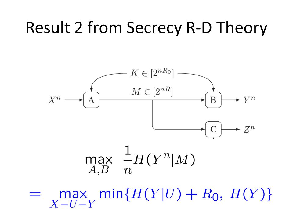 Result 2 from Secrecy R-D Theory