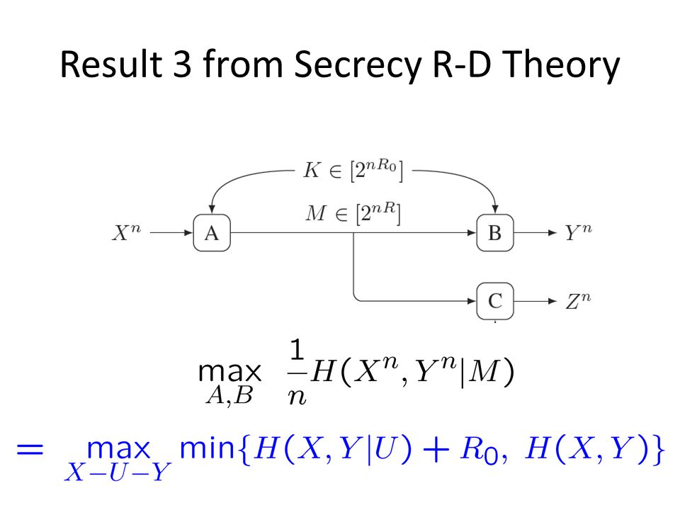 Result 3 from Secrecy R-D Theory