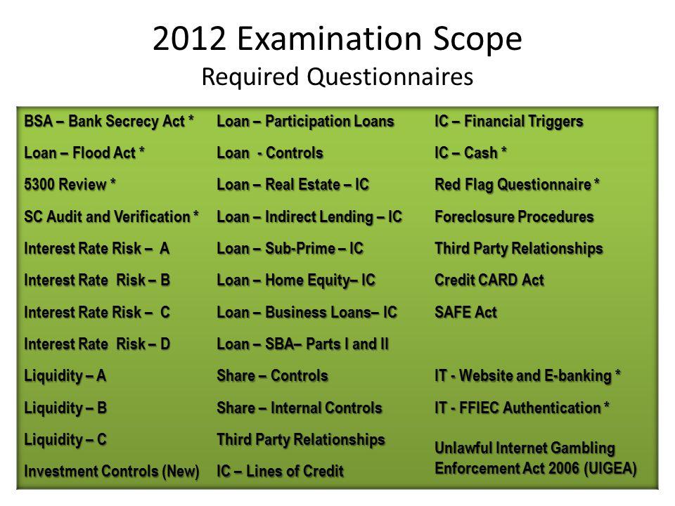 2012 Examination Scope Minimum Review Requirements