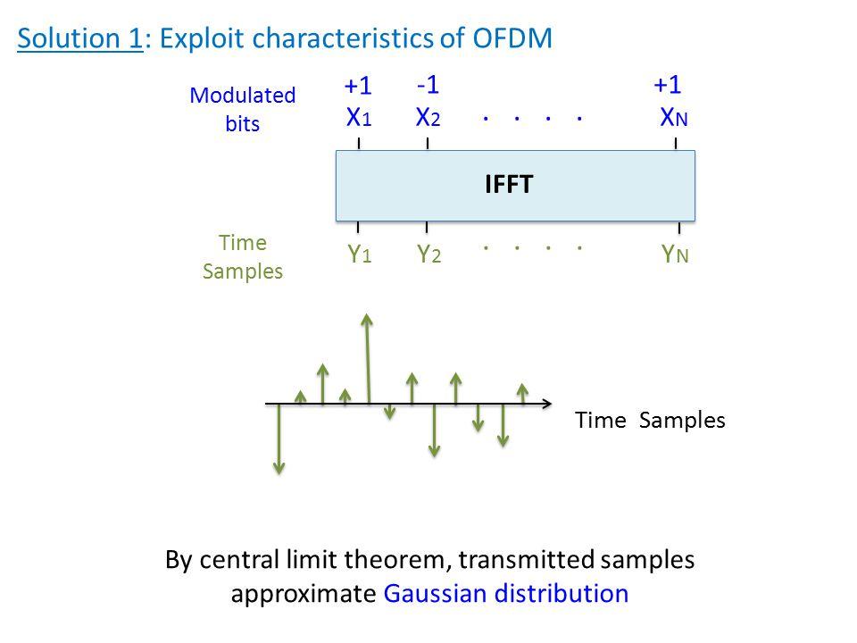 Solution 1: Exploit characteristics of OFDM X1X1 X2X2 XNXN +1 +1 IFFT Y1Y1 Y2Y2 YNYN..