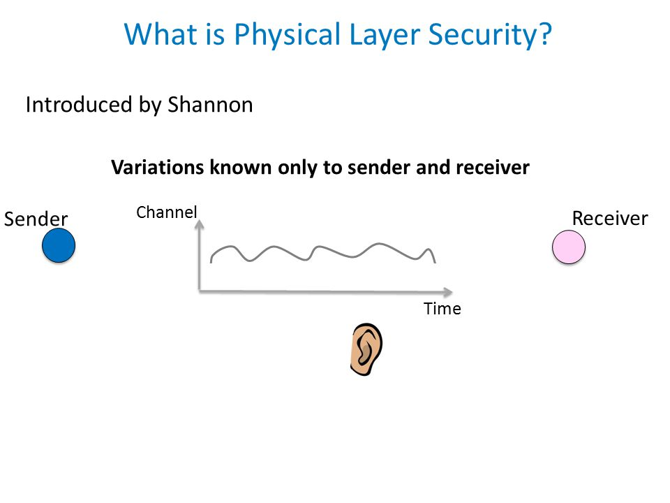 What is Physical Layer Security.