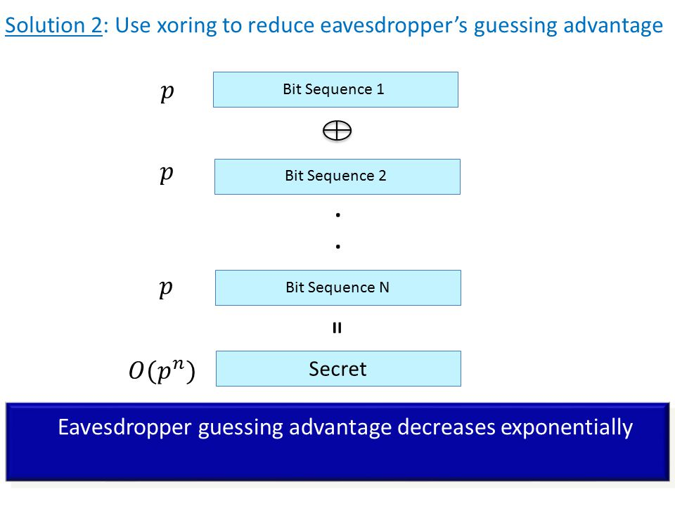 Solution 2: Use xoring to reduce eavesdropper's guessing advantage Eavesdropper guessing advantage decreases exponentially....