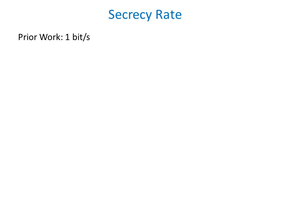 Prior Work: 1 bit/s Secrecy Rate