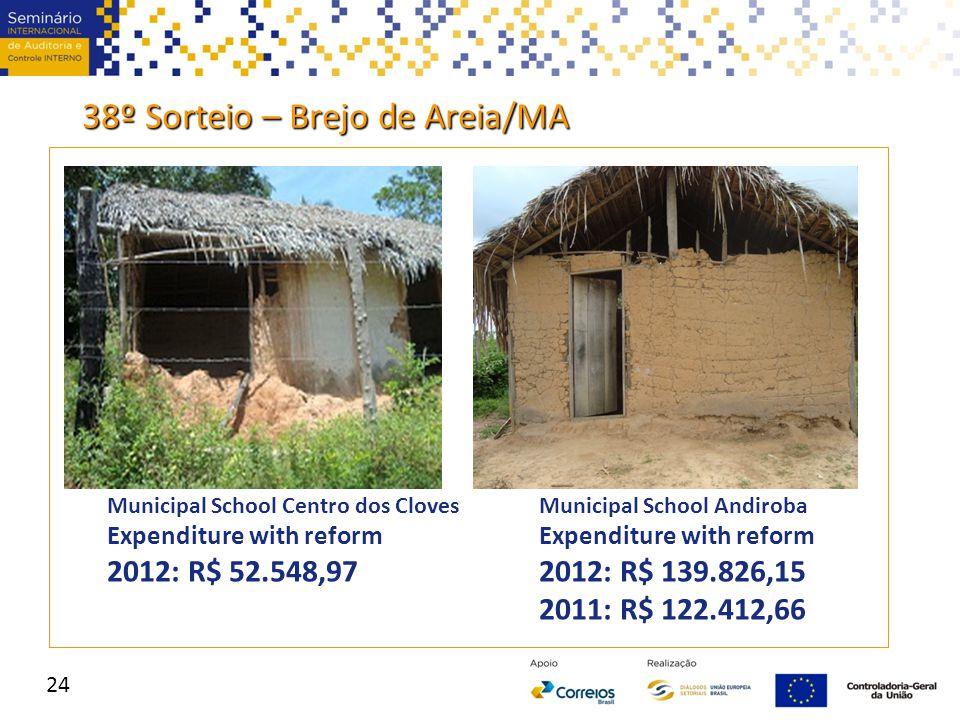 Municipal School Centro dos ClovesMunicipal School Andiroba Expenditure with reform 2012: R$ 52.548,972012: R$ 139.826,15 2011: R$ 122.412,66 38º Sorteio – Brejo de Areia/MA 24