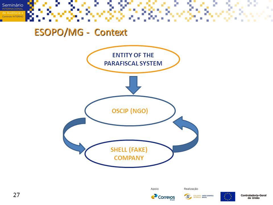 ESOPO/MG - Context 27 ENTITY OF THE PARAFISCAL SYSTEM OSCIP (NGO) SHELL (FAKE) COMPANY