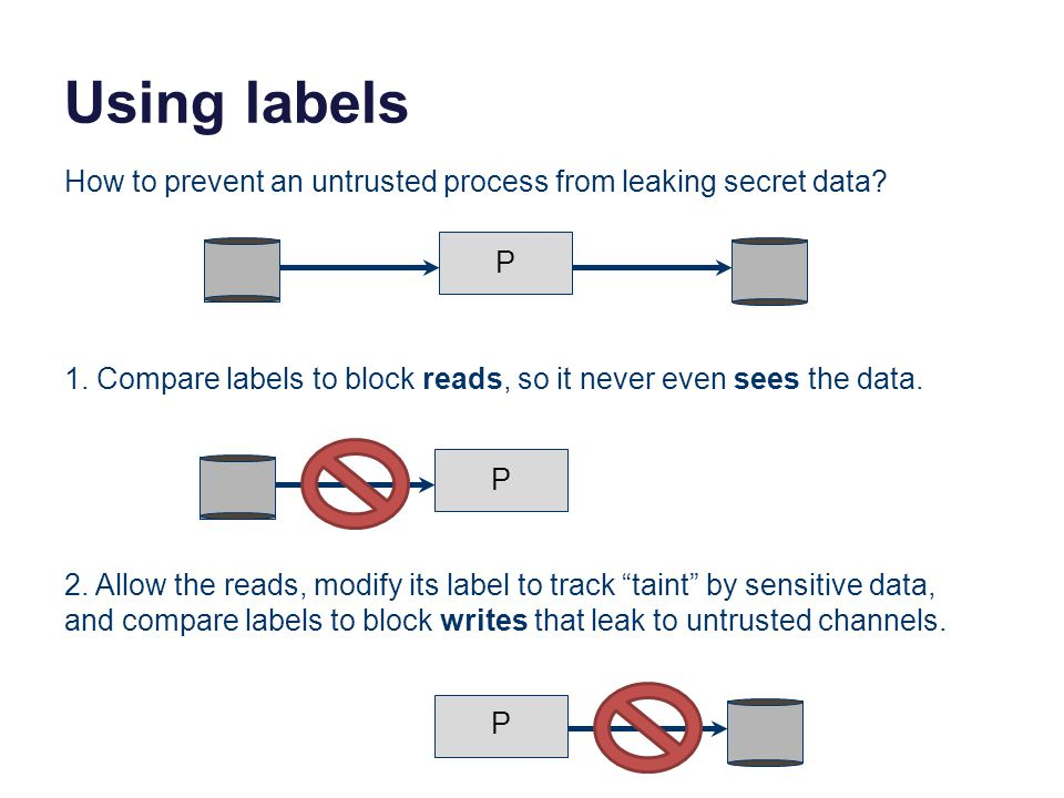 Using labels P 1.Compare labels to block reads, so it never even sees the data.