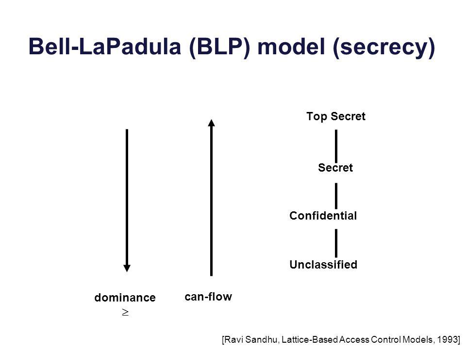 Bell-LaPadula (BLP) model (secrecy) Unclassified Confidential Secret Top Secret can-flow dominance  [Ravi Sandhu, Lattice-Based Access Control Models, 1993]