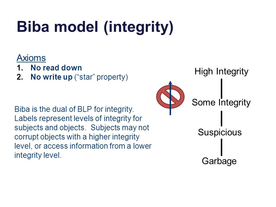 Biba model (integrity) Garbage Suspicious Some Integrity High Integrity Axioms 1.No read down 2.No write up ( star property) Biba is the dual of BLP for integrity.