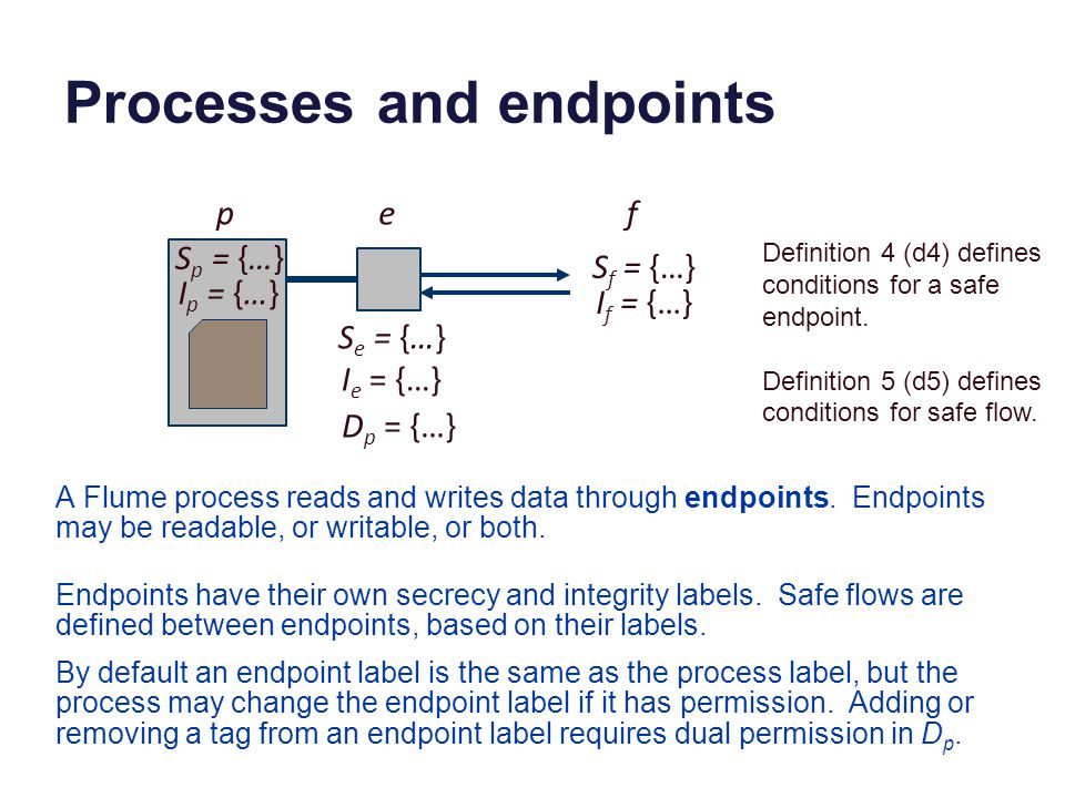 Processes and endpoints A Flume process reads and writes data through endpoints.