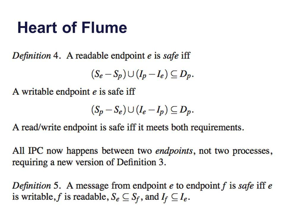 Heart of Flume