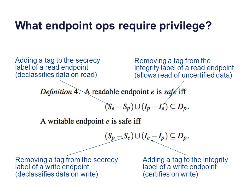 What endpoint ops require privilege.